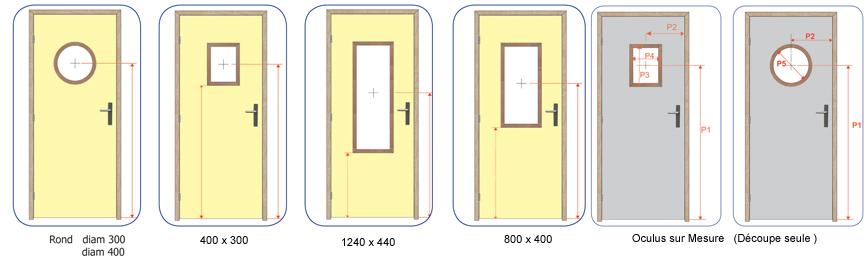 Comdimension Bloc Porte Standard Dimension Porte Standard Les - Bloc porte coupe feu
